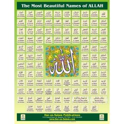 Most Beautiful Names of Allah with ENGLISH (Poster)