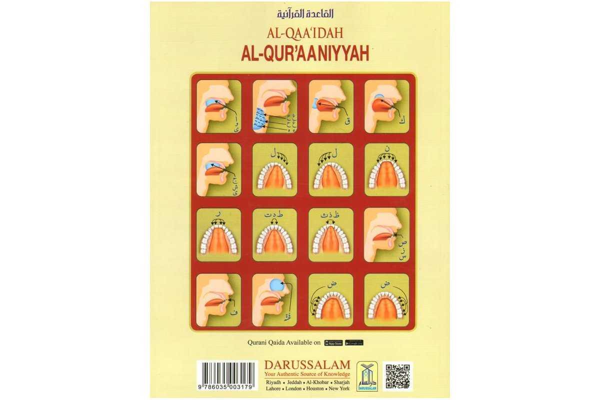 Al-Qaaidah Al-Qur'aaniyyah - An Introduction to Tajweed