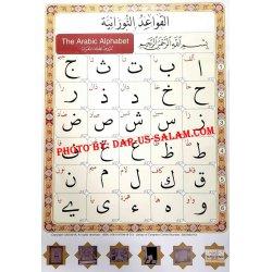 Arabic Alphabet Poster 2x3 feet