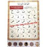 "Arabic Alphabet Poster 24x36"" (Plain)"